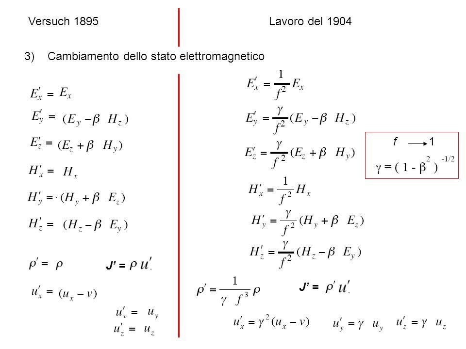 Versuch 1895 Lavoro del 1904 3) Cambiamento dello stato elettromagnetico f 1 J' = J' =