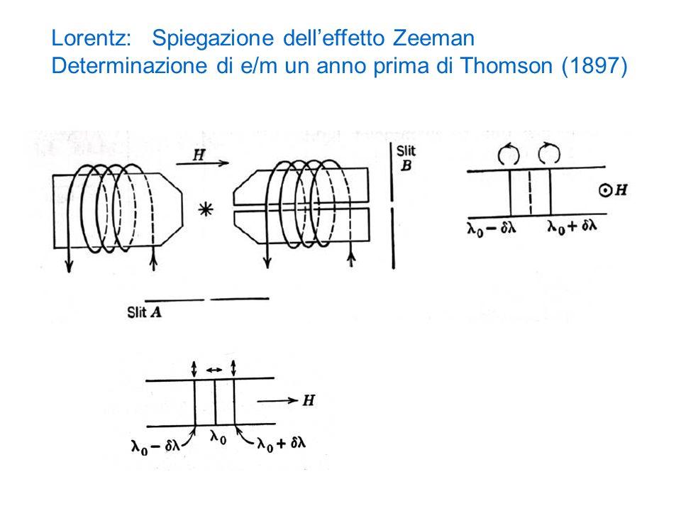 Lorentz: Spiegazione dell'effetto Zeeman