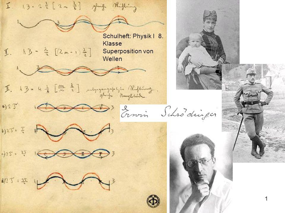 Schulheft: Physik I 8. Klasse