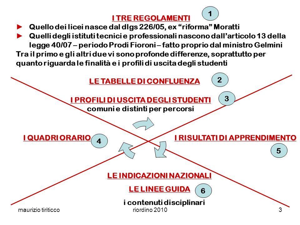► Quello dei licei nasce dal dlgs 226/05, ex riforma Moratti