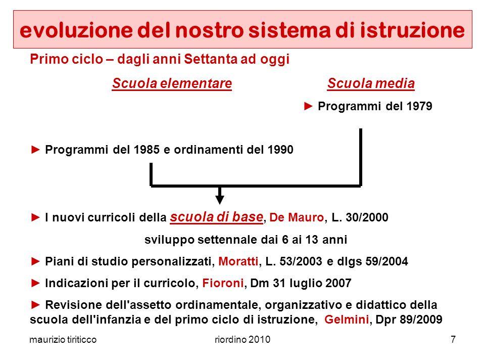 evoluzione del nostro sistema di istruzione