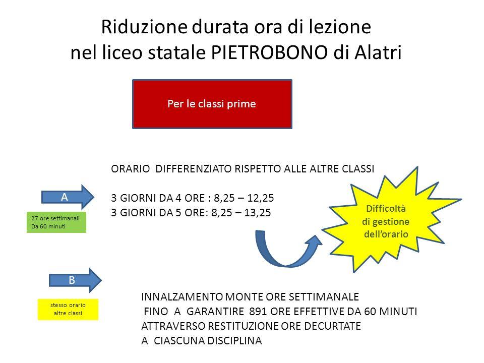 Riduzione durata ora di lezione nel liceo statale PIETROBONO di Alatri