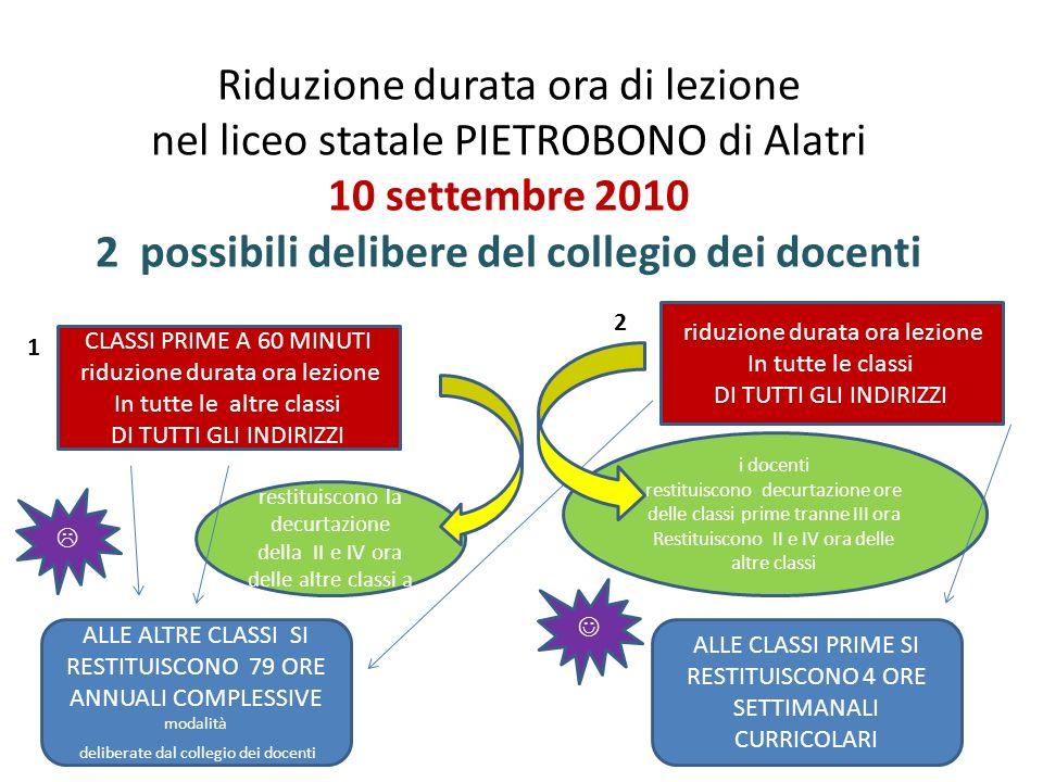 Riduzione durata ora di lezione nel liceo statale PIETROBONO di Alatri 10 settembre 2010 2 possibili delibere del collegio dei docenti