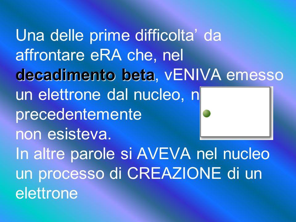 Una delle prime difficolta' da affrontare eRA che, nel decadimento beta, vENIVA emesso un elettrone dal nucleo, nel quale precedentemente non esisteva.