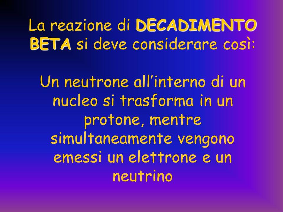 La reazione di DECADIMENTO BETA si deve considerare così: Un neutrone all'interno di un nucleo si trasforma in un protone, mentre simultaneamente vengono emessi un elettrone e un neutrino