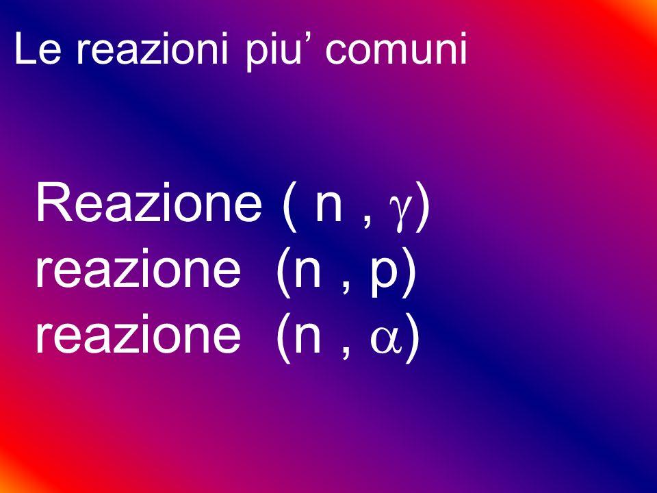 Reazione ( n , g) reazione (n , p) reazione (n , a)