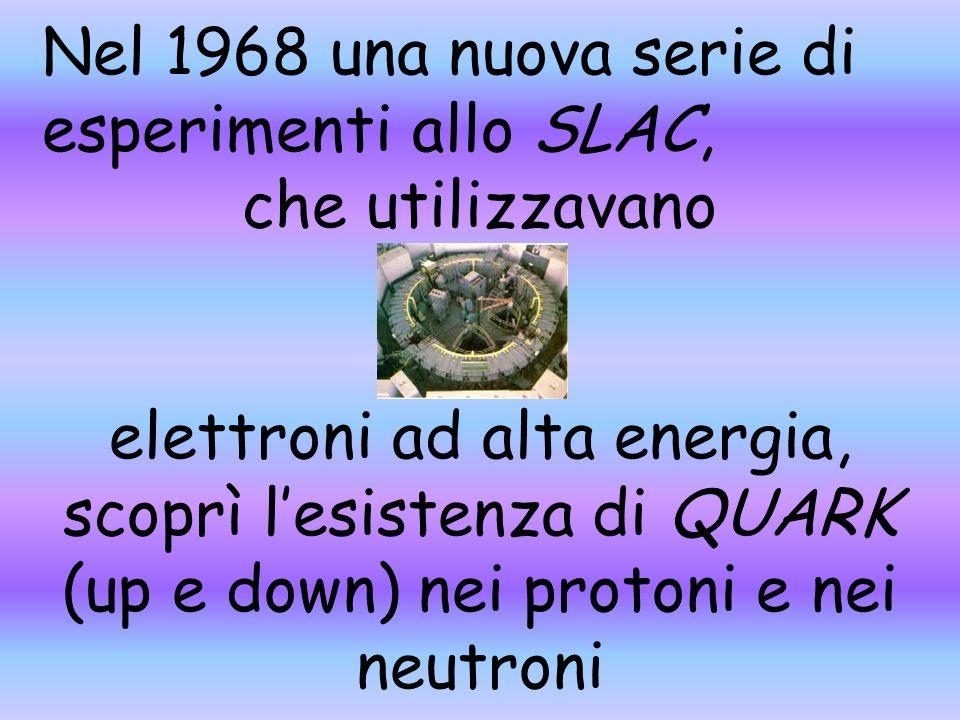 Nel 1968 una nuova serie di esperimenti allo SLAC,
