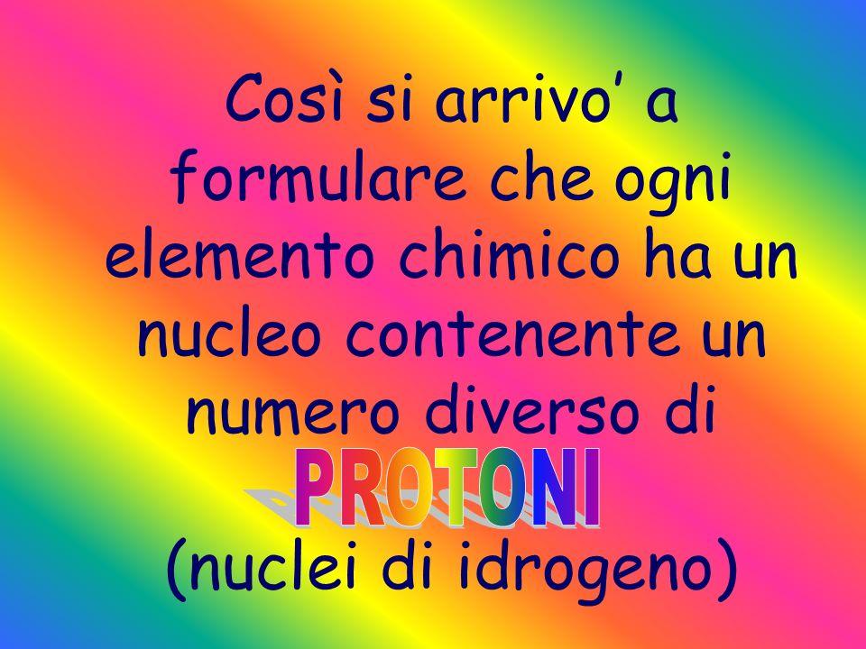 Così si arrivo' a formulare che ogni elemento chimico ha un nucleo contenente un numero diverso di (nuclei di idrogeno)