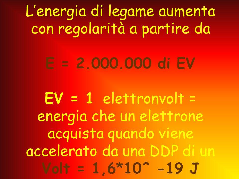 L'energia di legame aumenta con regolarità a partire da E = 2. 000
