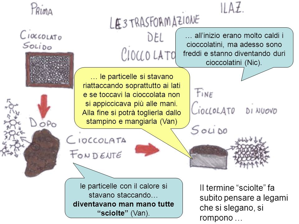 … all'inizio erano molto caldi i cioccolatini, ma adesso sono freddi e stanno diventando duri cioccolatini (Nic).