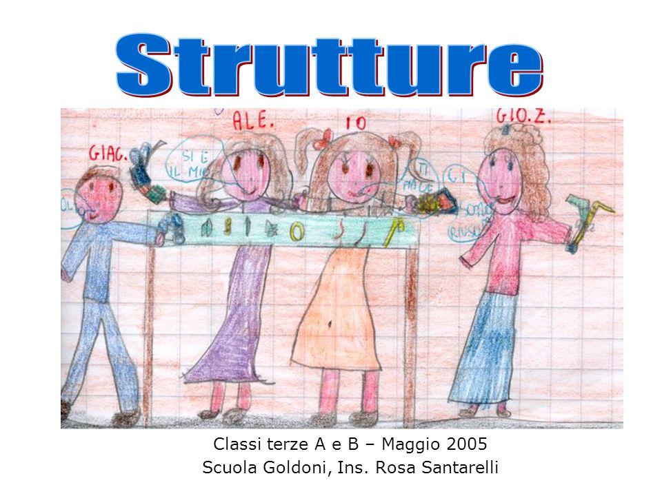 Classi terze A e B – Maggio 2005 Scuola Goldoni, Ins. Rosa Santarelli