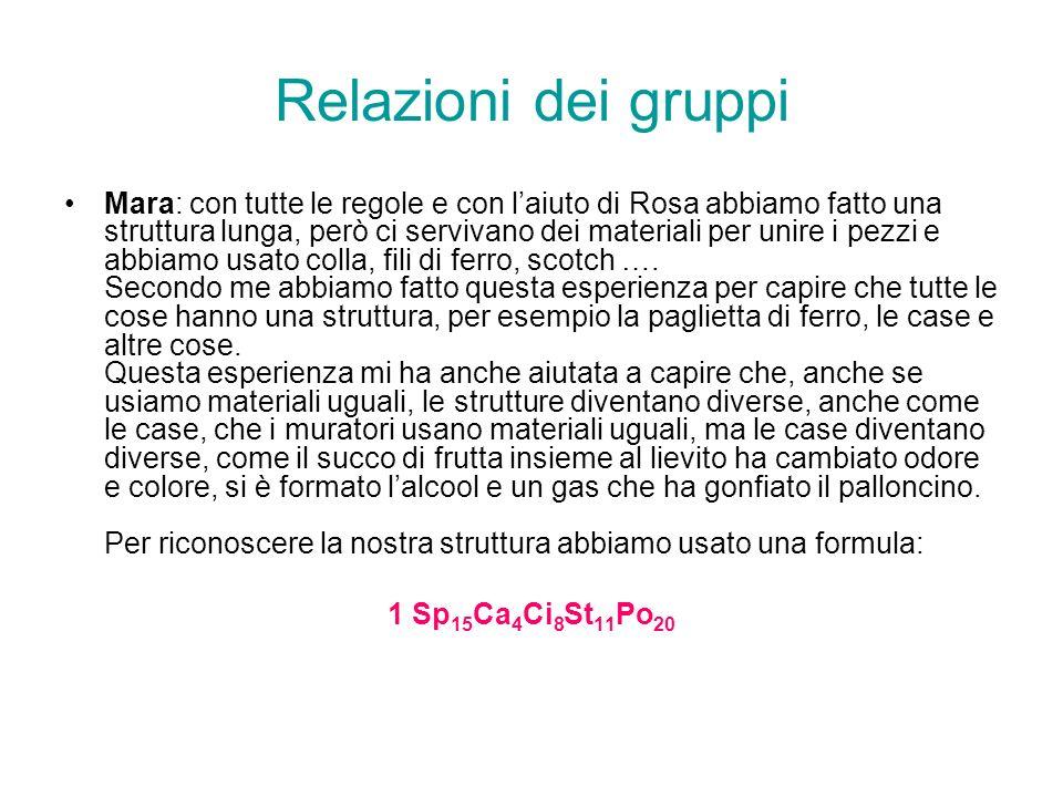 Relazioni dei gruppi