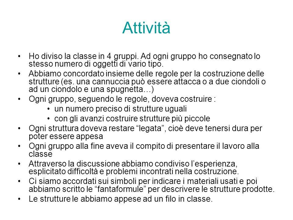 AttivitàHo diviso la classe in 4 gruppi. Ad ogni gruppo ho consegnato lo stesso numero di oggetti di vario tipo.