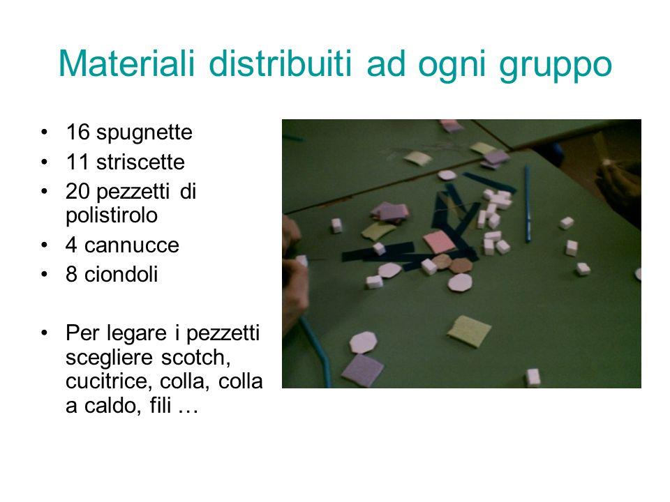 Materiali distribuiti ad ogni gruppo