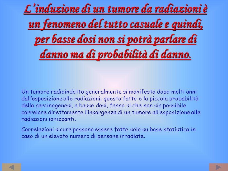 L'induzione di un tumore da radiazioni è un fenomeno del tutto casuale e quindi, per basse dosi non si potrà parlare di danno ma di probabilità di danno.