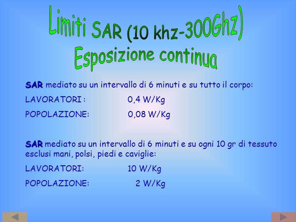 Limiti SAR (10 khz-300Ghz) Esposizione continua
