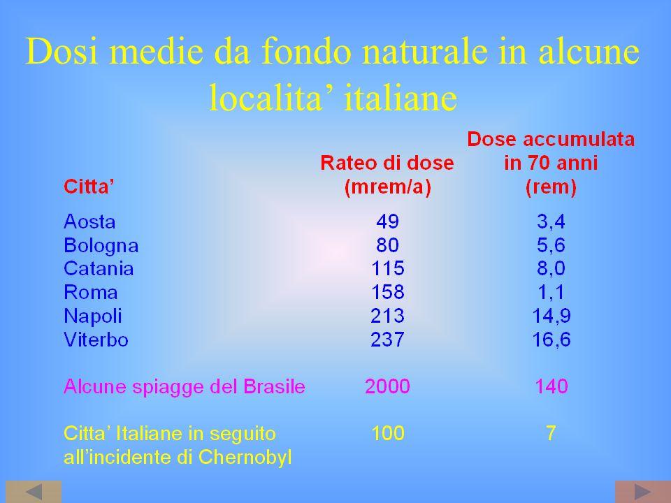 Dosi medie da fondo naturale in alcune localita' italiane