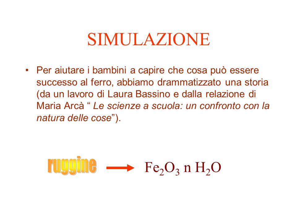 SIMULAZIONE ruggine Fe2O3 n H2O