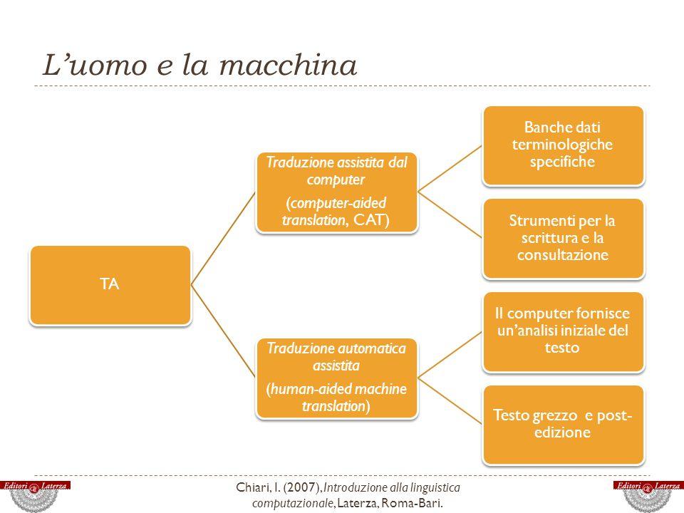 L'uomo e la macchina TA. (computer-aided translation, CAT) Traduzione assistita dal computer. Banche dati terminologiche specifiche.