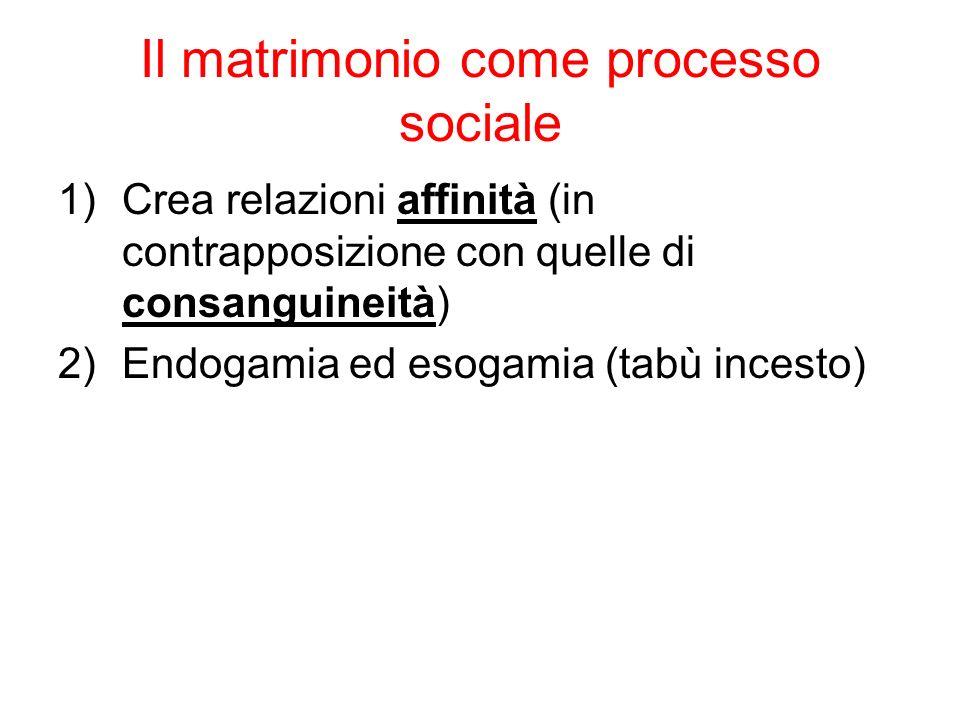 Il matrimonio come processo sociale