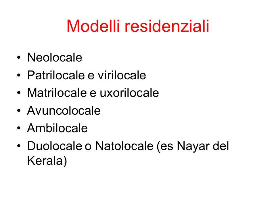 Modelli residenziali Neolocale Patrilocale e virilocale