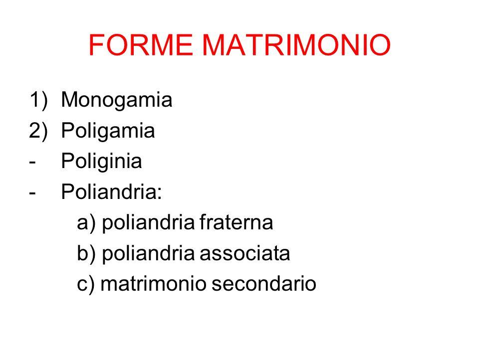 FORME MATRIMONIO Monogamia Poligamia Poliginia Poliandria: