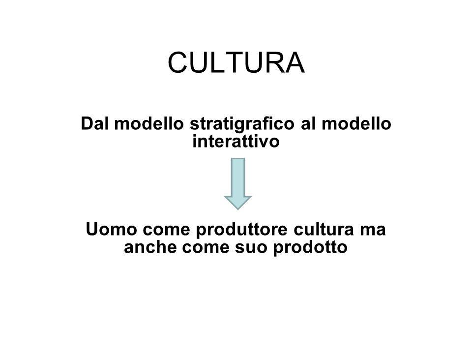CULTURA Dal modello stratigrafico al modello interattivo