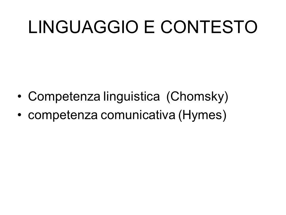 LINGUAGGIO E CONTESTO Competenza linguistica (Chomsky)