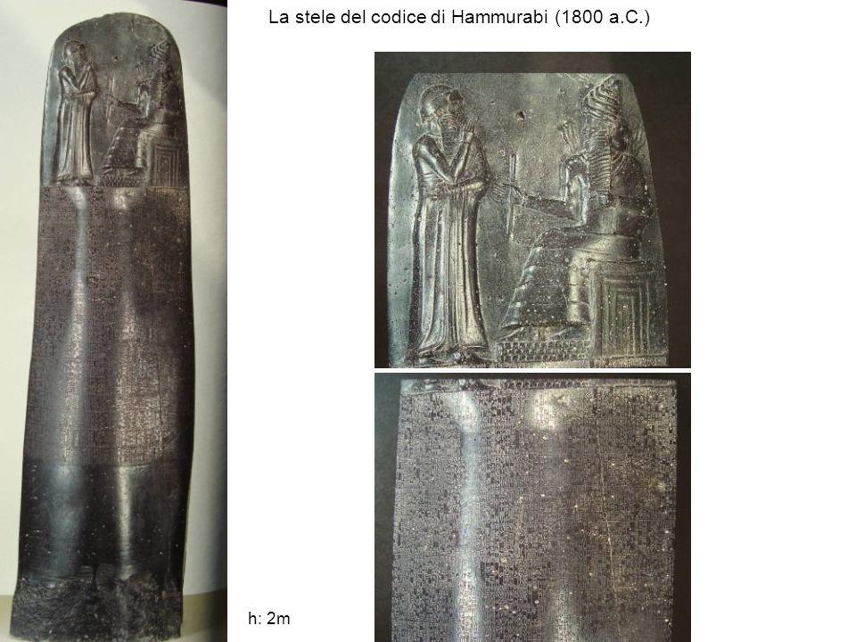 La stele del codice di Hammurabi (1800 a.C.)