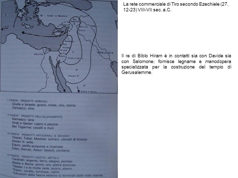 La rete commerciale di Tiro secondo Ezechiele (27, 12-23) VIII-VII sec