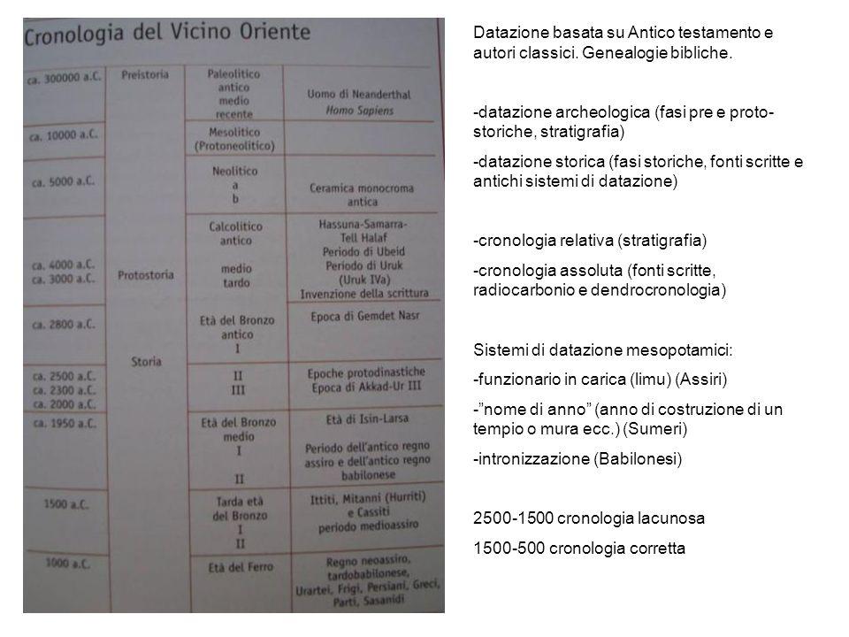 Datazione basata su Antico testamento e autori classici