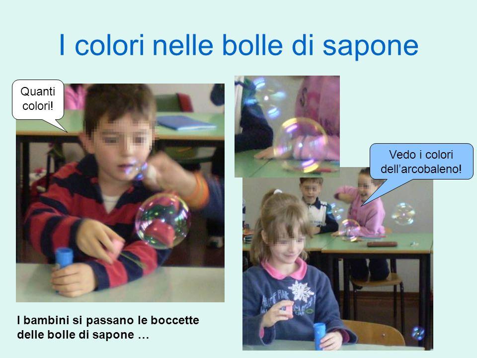 I colori nelle bolle di sapone