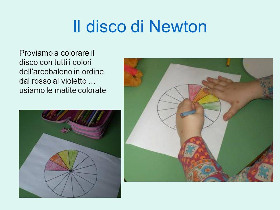 Il disco di Newton Proviamo a colorare il disco con tutti i colori dell'arcobaleno in ordine dal rosso al violetto … usiamo le matite colorate.