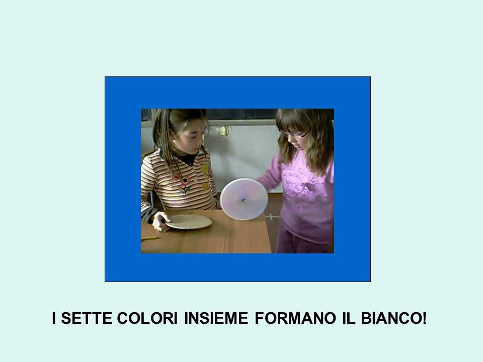I SETTE COLORI INSIEME FORMANO IL BIANCO!