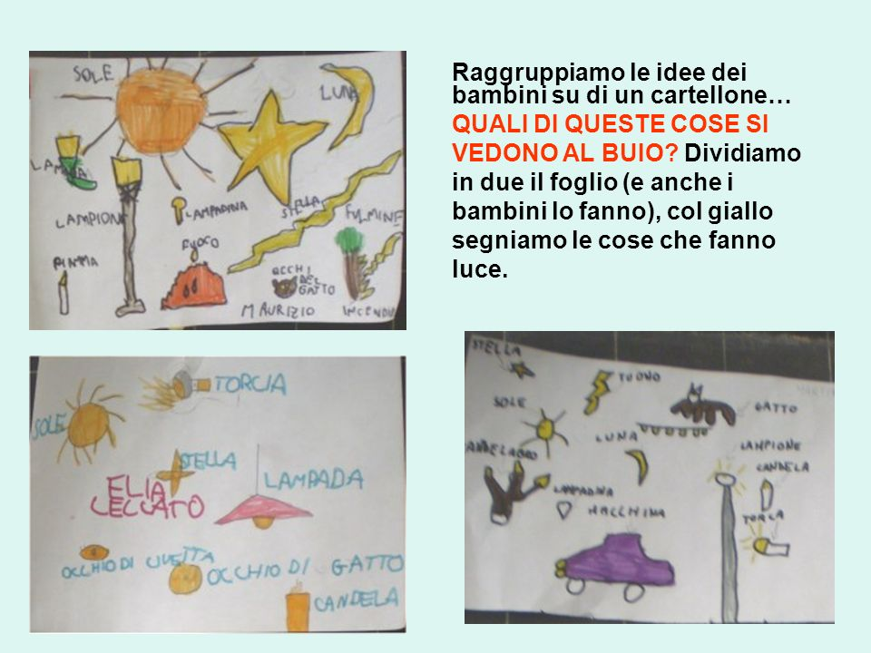 Raggruppiamo le idee dei bambini su di un cartellone…