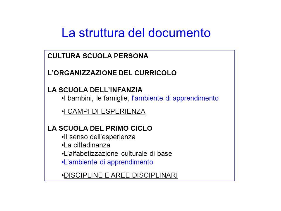 La struttura del documento