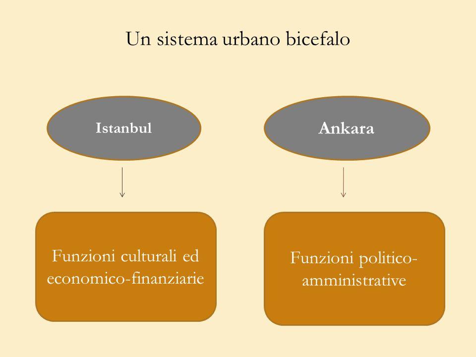 Un sistema urbano bicefalo