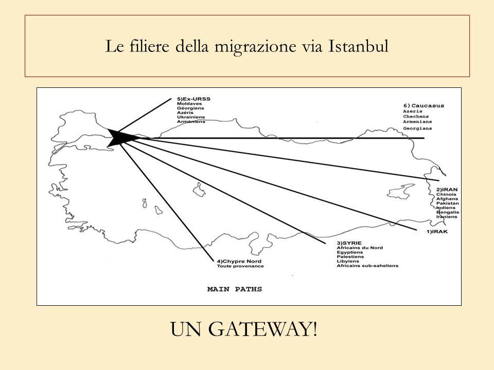 Le filiere della migrazione via Istanbul