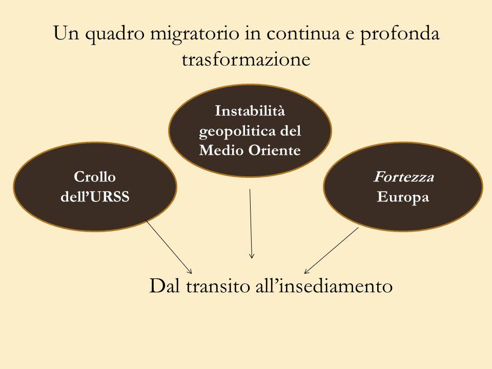Un quadro migratorio in continua e profonda trasformazione