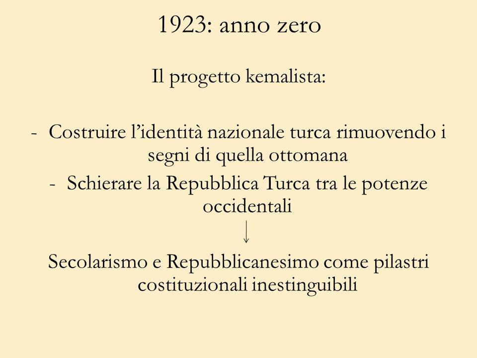1923: anno zero Il progetto kemalista: