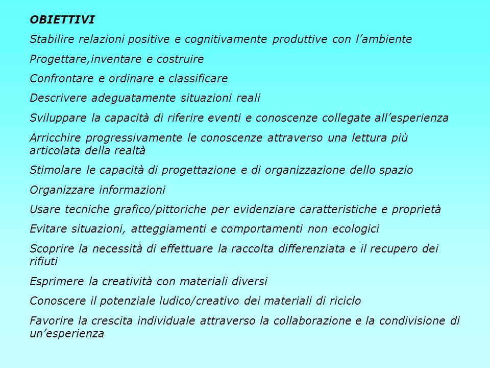 OBIETTIVI Stabilire relazioni positive e cognitivamente produttive con l'ambiente. Progettare,inventare e costruire.