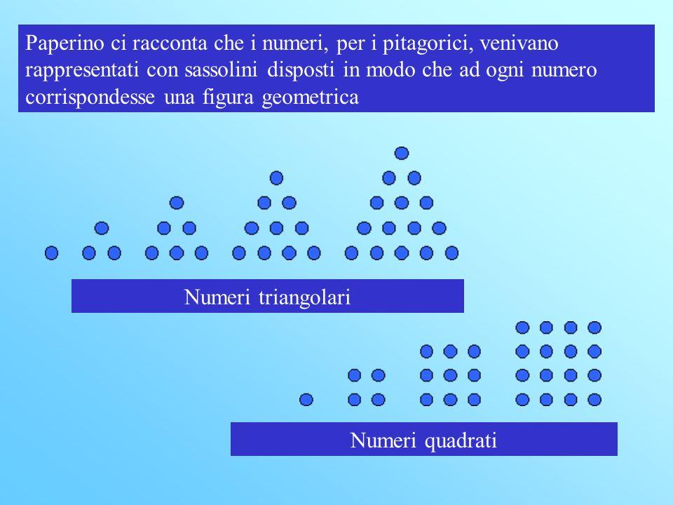 Paperino ci racconta che i numeri, per i pitagorici, venivano rappresentati con sassolini disposti in modo che ad ogni numero corrispondesse una figura geometrica