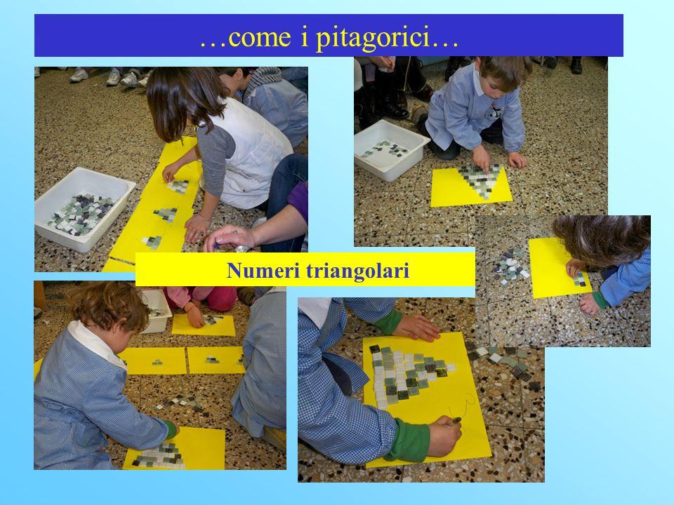 …come i pitagorici… Numeri triangolari