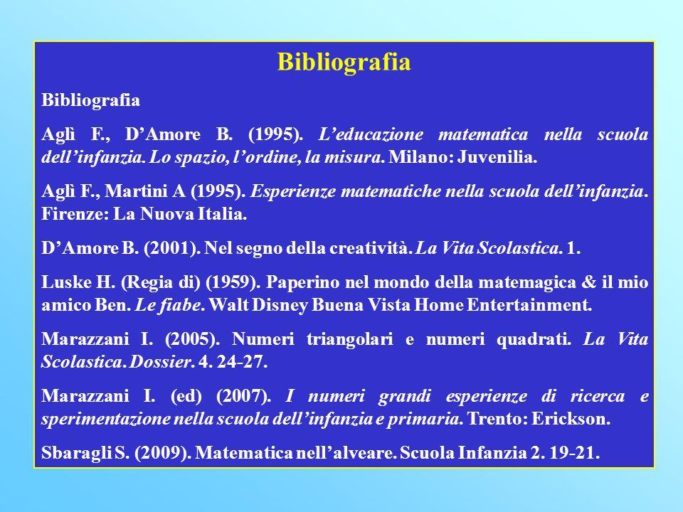 Bibliografia Aglì F., D'Amore B. (1995). L'educazione matematica nella scuola dell'infanzia. Lo spazio, l'ordine, la misura. Milano: Juvenilia.