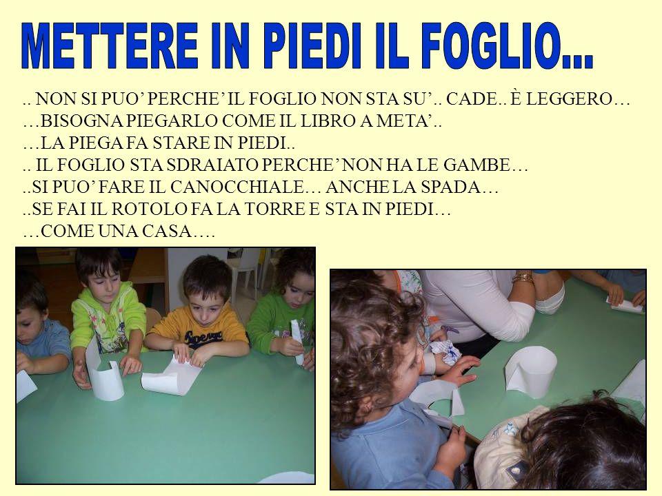 METTERE IN PIEDI IL FOGLIO...