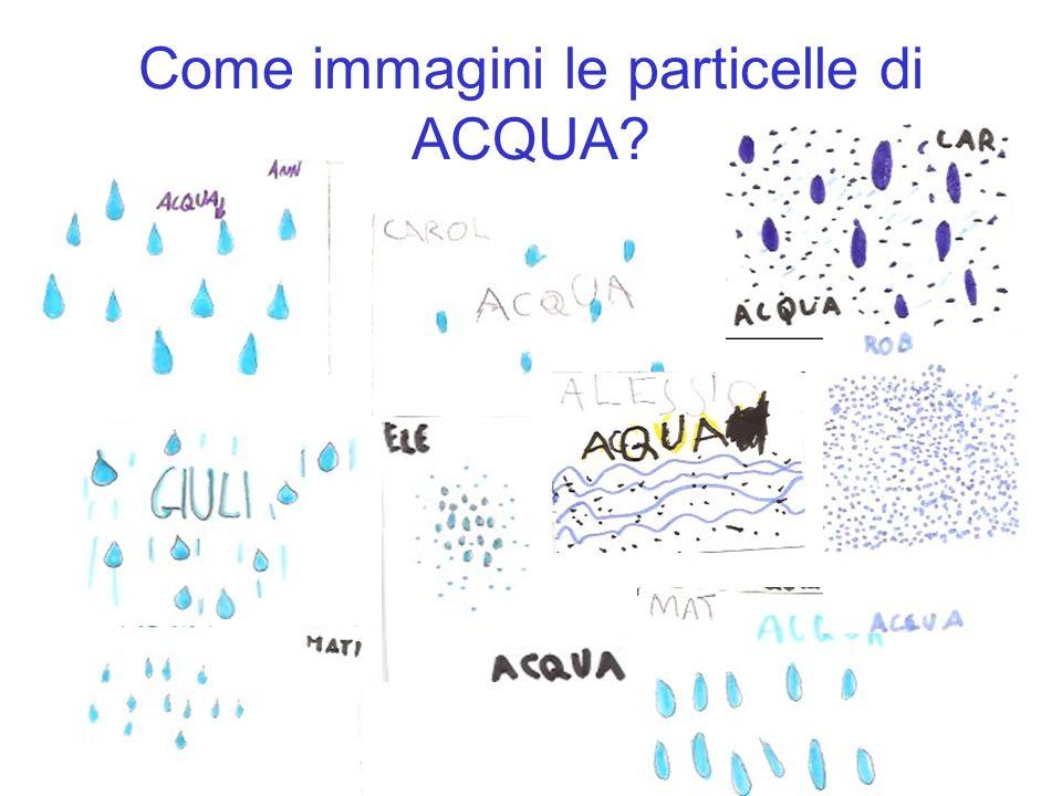Come immagini le particelle di ACQUA
