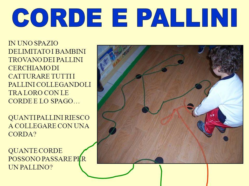 CORDE E PALLINI