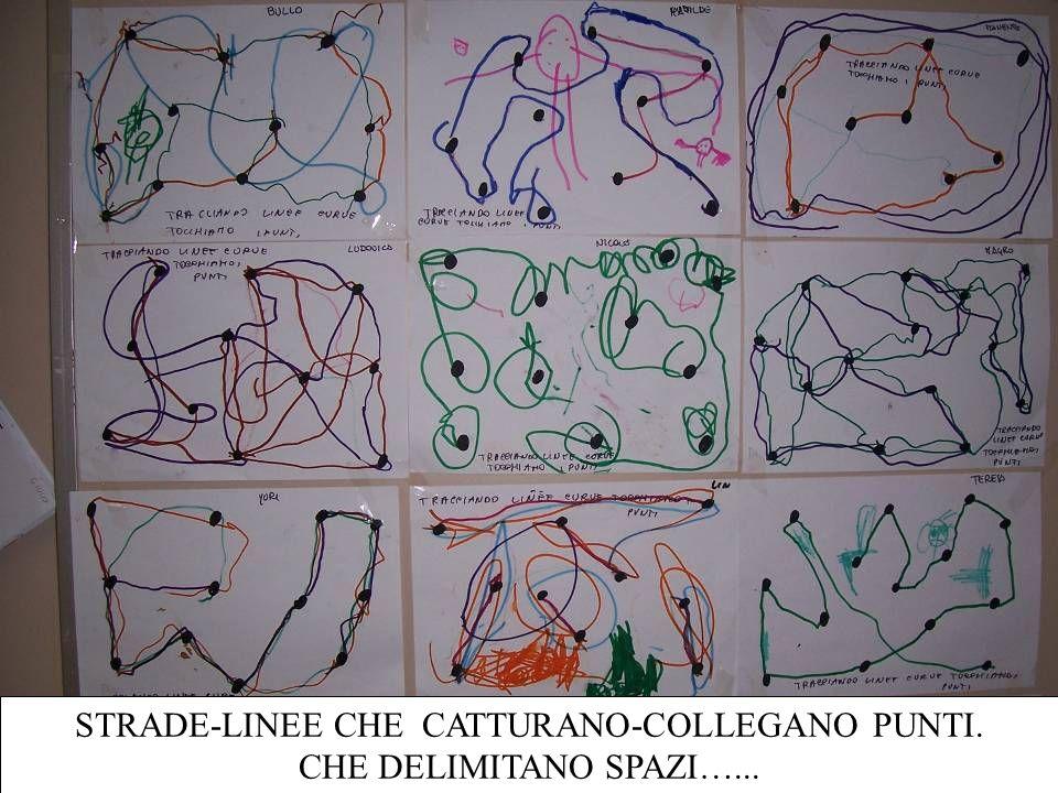 STRADE-LINEE CHE CATTURANO-COLLEGANO PUNTI.