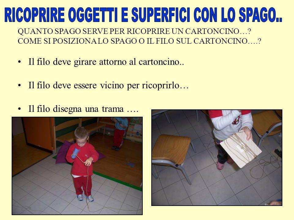RICOPRIRE OGGETTI E SUPERFICI CON LO SPAGO..