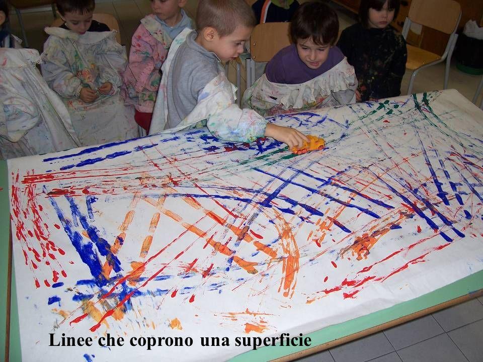 Linee che coprono una superficie